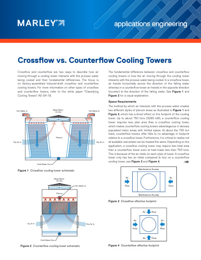 Crossflow vs. Counterflow Cooling Towers